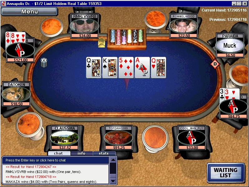 Absolute Poker Table Screenshot